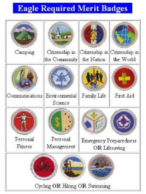 Printables Eagle Scout Requirements Worksheet eagle scout requirements worksheet intrepidpath public road to boy troop 85 chelsea alabama